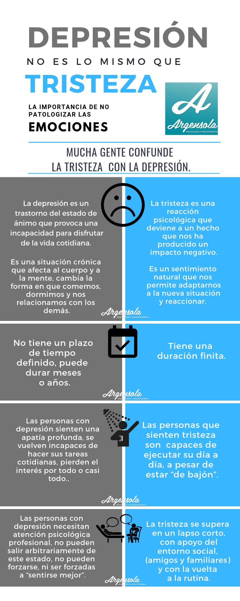 Diferencias entre depresión y tristeza @argensolacentro